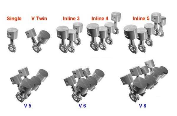 tipos de motores que significa