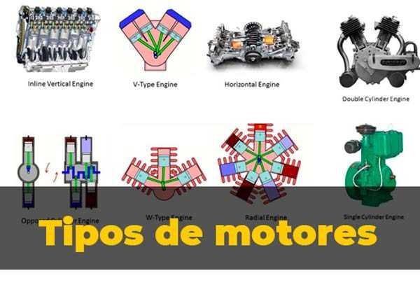 Tipos de motores para vehículos